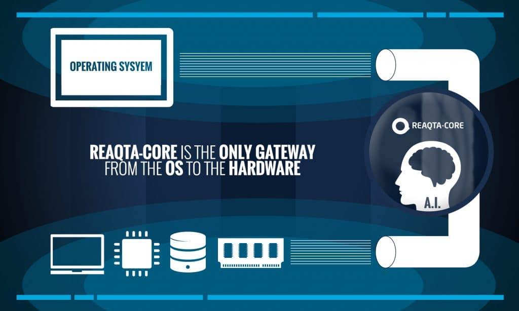 Flujo de trabajo de ReaQta-core